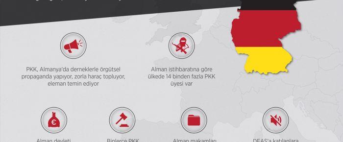 Almanya PKK'ya nasıl kol kanat geriyor?