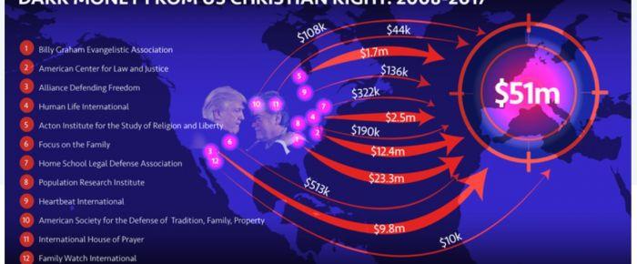 Avrupalı aşırı sağcılara Trump desteği