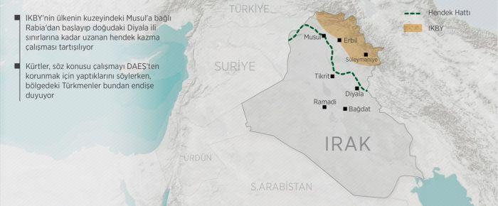 """""""Barzani bağımsızlık için sınır mı çiziyor?"""""""